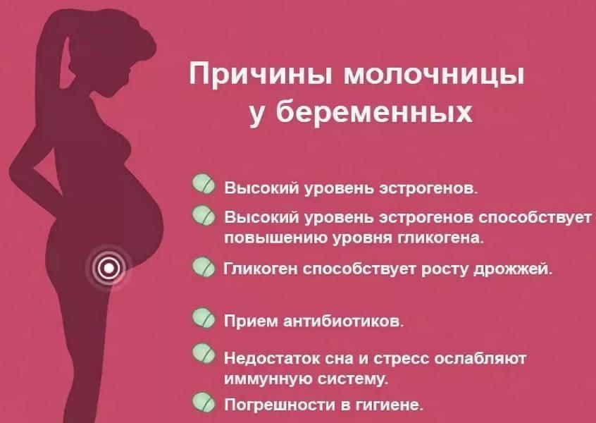 Линекс: можно ли его употреблять на ранних сроках, а также во 2 и 3 триместрах беременности?