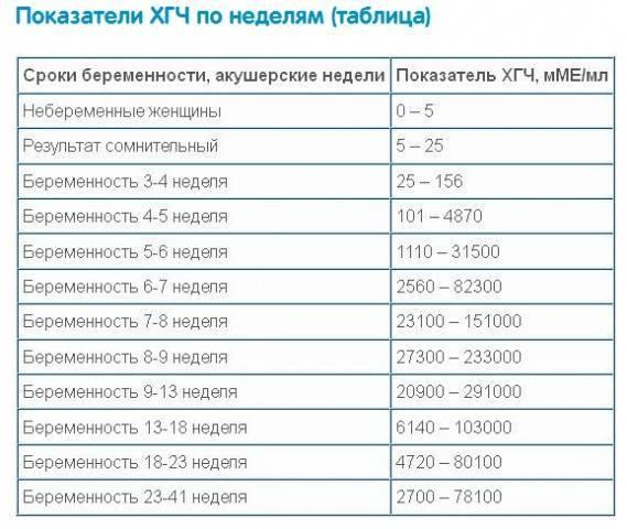 Индекс амниотической жидкости (околоплодных вод) точнее всего определяет узи