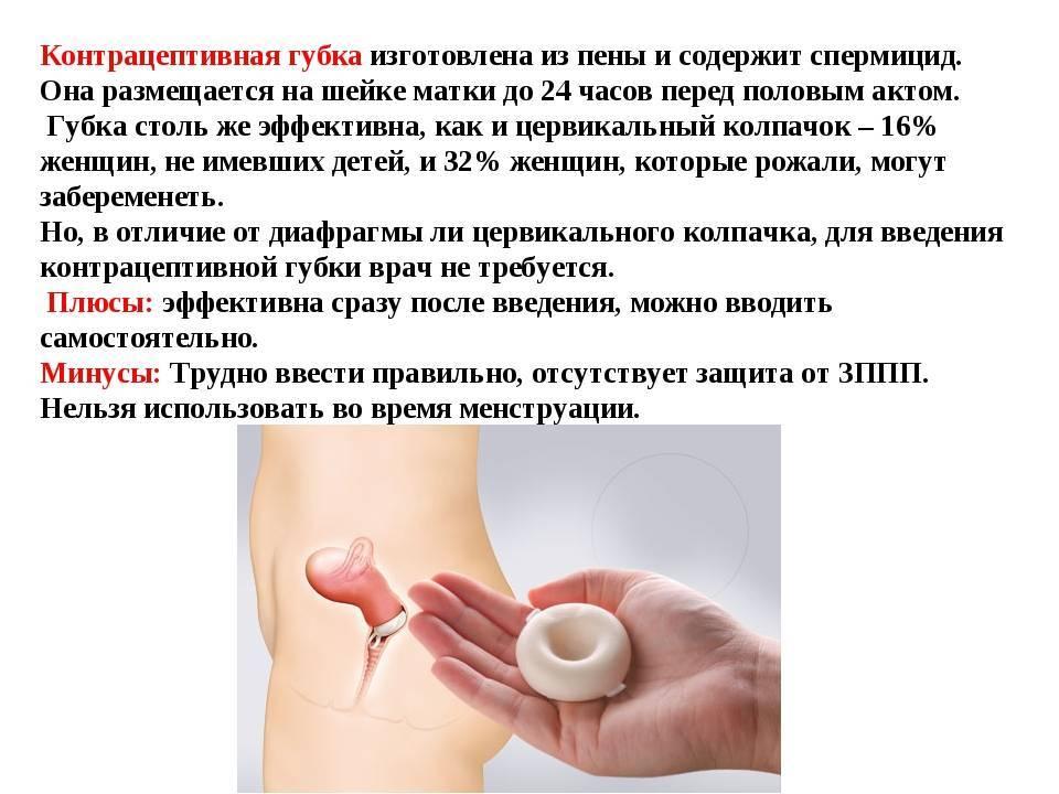 Рейтинг надежности методов контрацепции