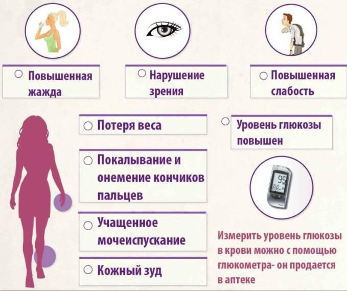 О диабете