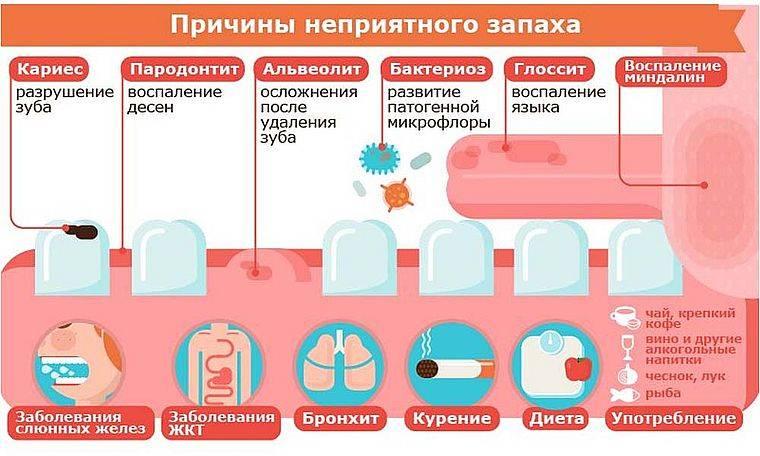 Стоматит у детей: виды и лечение   healthy dent (киев)