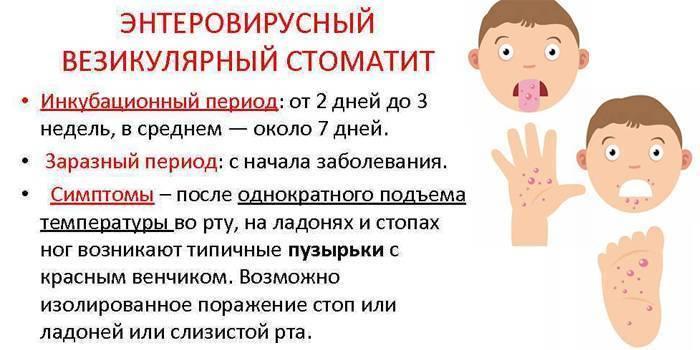 Язвочки во рту: причины, лечение язв на языке, губе, десне, щеках – напоправку