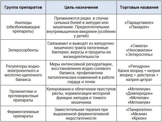 Памятка. профилактика энтеровирусной инфекции - новости - официальный сайт роспотребнадзора