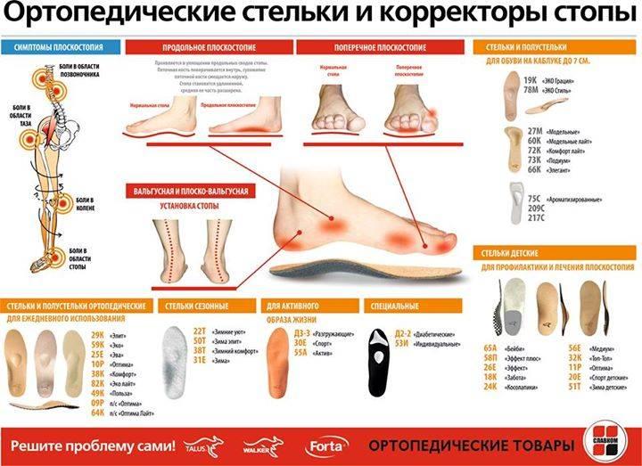 Ортопедические стельки для детей. зачем они нужны? | ortofix.com.ua