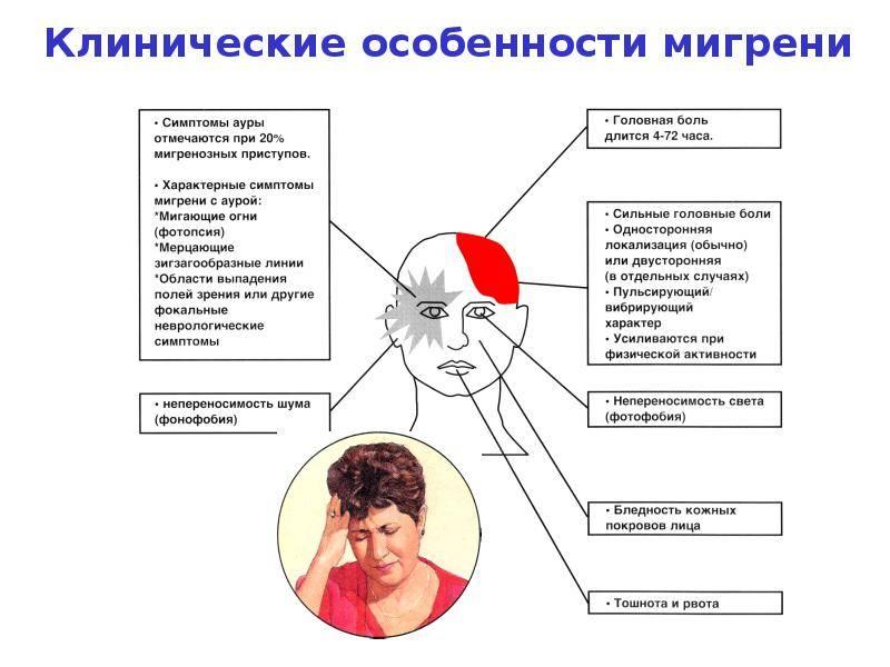 Мигрень у детей: какие симптомы говорят о приступе и как лечить болезнь?
