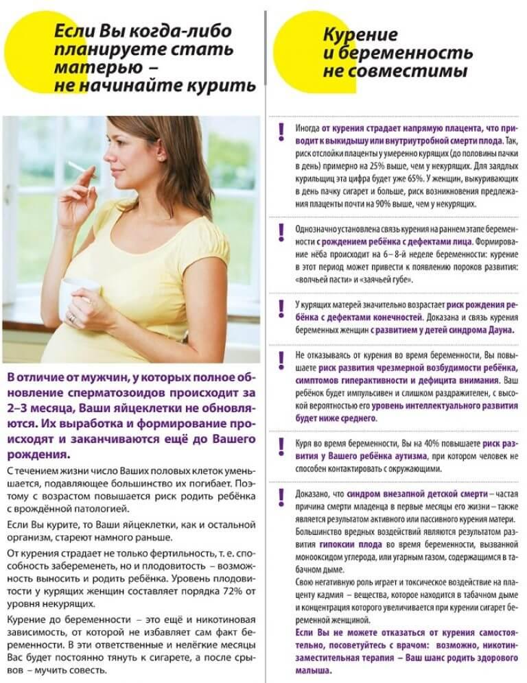 Ведение беременности: рекомендации врача-гинеколога