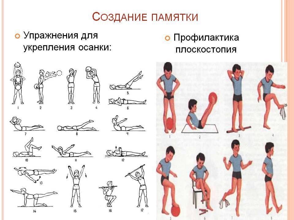 Лфк и упражнения при сколиозе 1 и 2 степени у детей