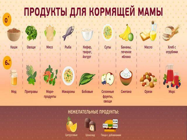 Можно ли есть арбузы кормящим матерям?
