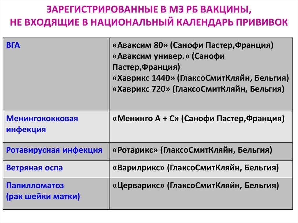 Гепатит в. и снова о прививках   милосердие.ru