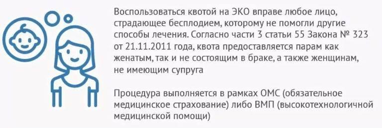 Эко по омс в 2021 - 2022 году - бесплатные квоты в москве и области