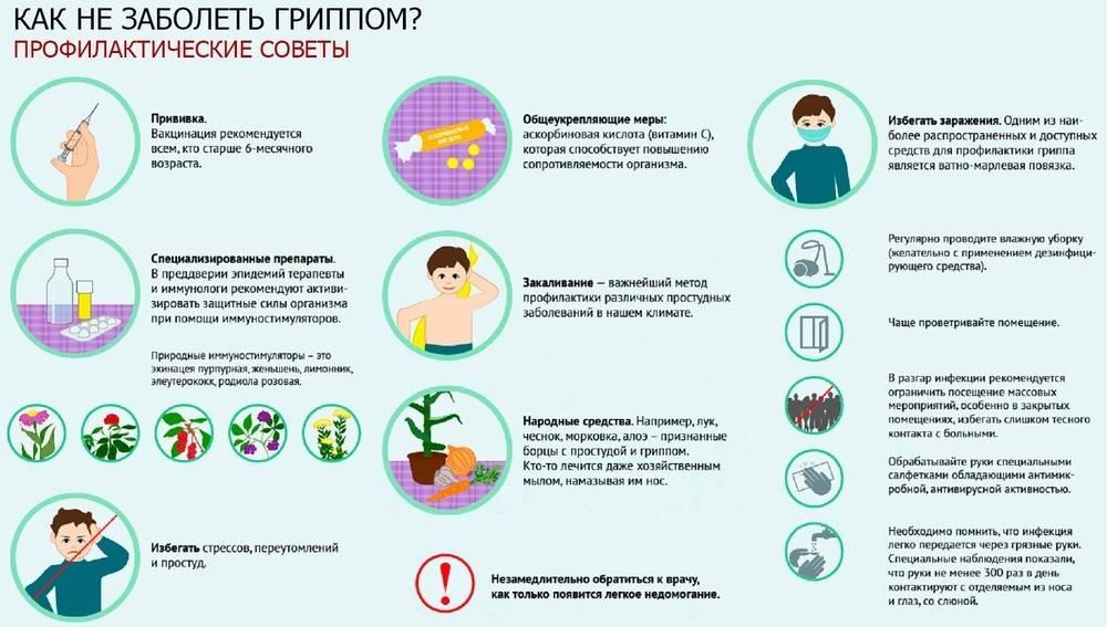 Профилактика гриппа и орви: памятка для родителей