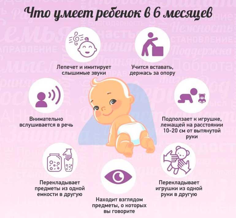 Что должен уметь новорожденный ребенок в 1 месяц жизни: развитие малыша