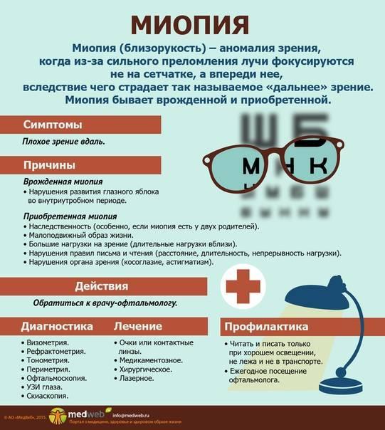 Близорукость у ребенка 11-12 лет и детская миопия. диагностика,  лечение в москве | клиника «новый взгляд»