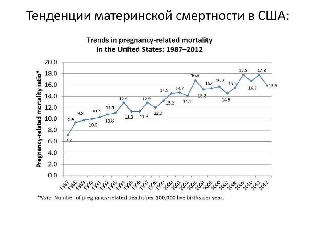 Врачей обвиняют в убийстве ребенка ради статистики. что происходит с младенческой смертностью в россии