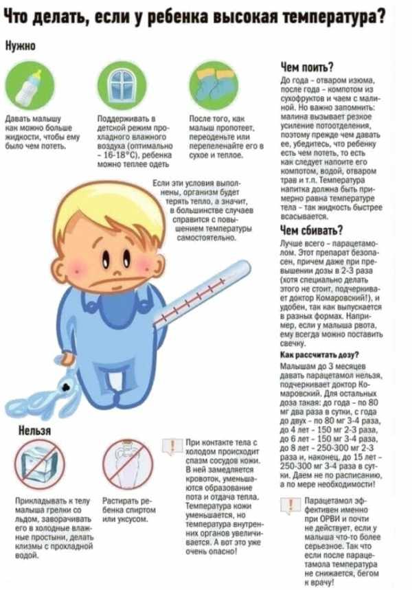 Как сбить температуру 39 у ребенка в домашних условиях: народные средства, препараты