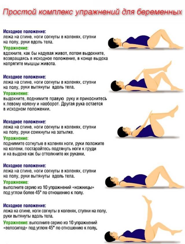 Упражнения для беременных: как подготовить тело к родам » eva blog