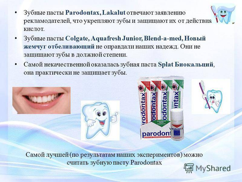Выбор зубной пасты