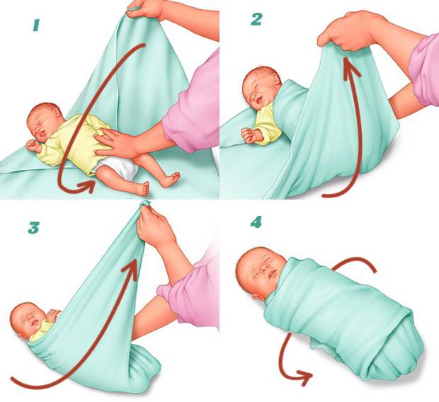Пеленки – за и против? нужно ли пеленать новорожденного? - впервые мама