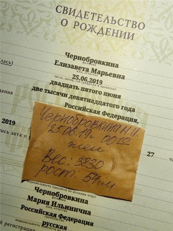 Настасьичи и мариичи: можно ли взять матчество вместо отчества — wonderzine