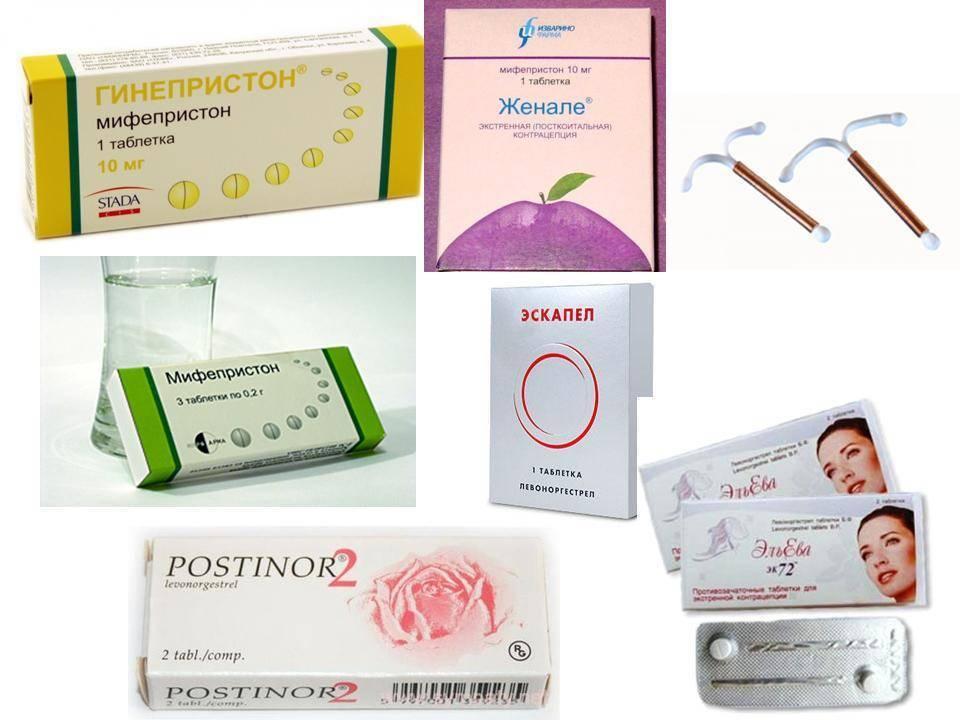 Экстренная контрацепция: как быть? - медицинский портал eurolab