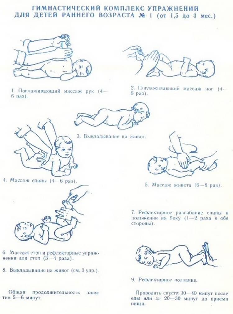 Гимнастика для 4 месячного ребенка
