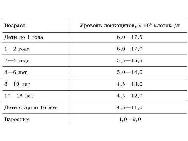 Анализ мочи - повышение, снижение, симптомы, болезни, лаборатории - медобоз