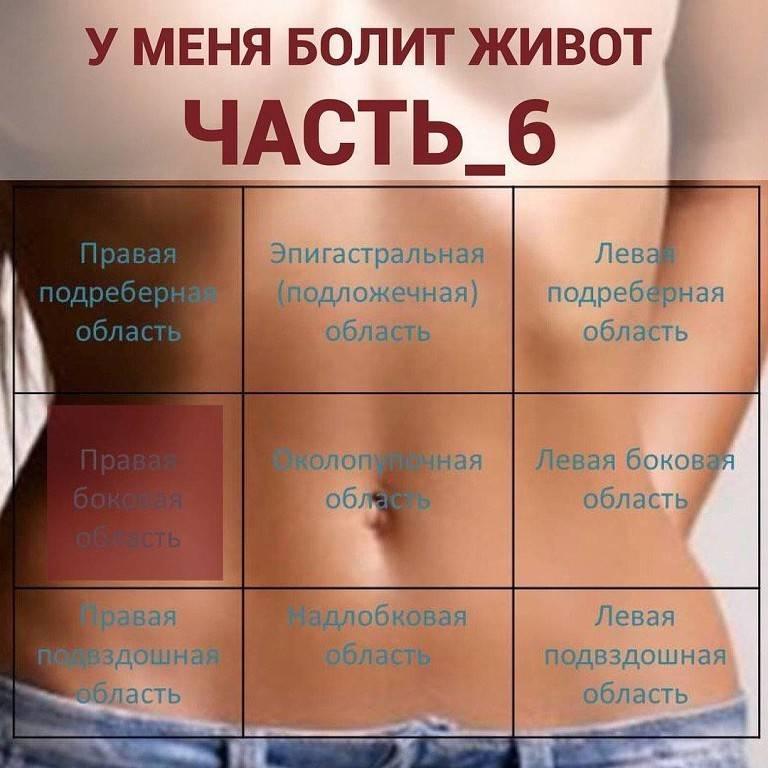 Боль при мочеиспускании у женщин. рекомендации врача-гинеколога.