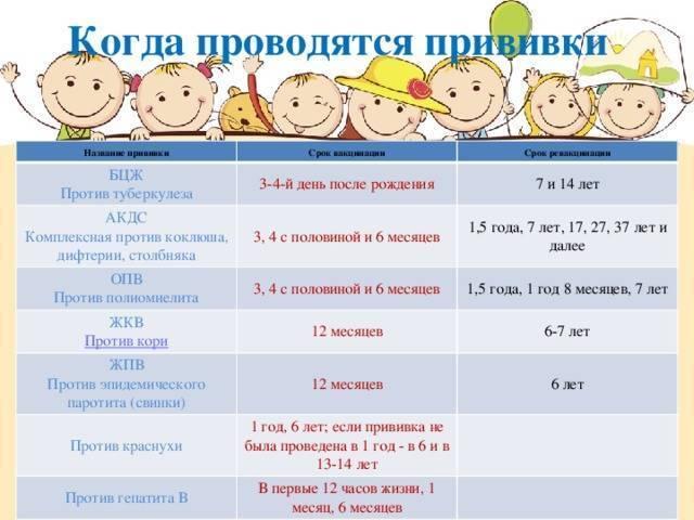 Превенар 13 (вакцина пневмококковая полисахаридная конъюгированная адсорбированная, тринадцативалентная) суспензия — инструкция по применению   справочник лекарственных препаратов medum.ru