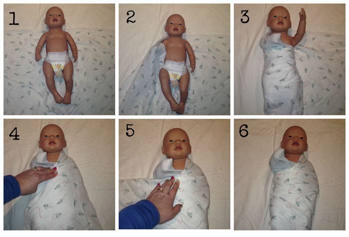 Как пеленать новорожденного
