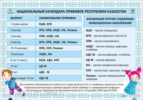 Какую прививку делают в 3 месяца ребенку ~ детская городская поликлиника №1 г. магнитогорска