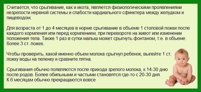 Пищеварение новорожденного ребенка - пищеварение детей от 0 до 4 месяцев - agulife.ru