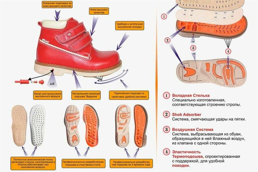 важно знать, как выбрать размер зимней обуви ребенку