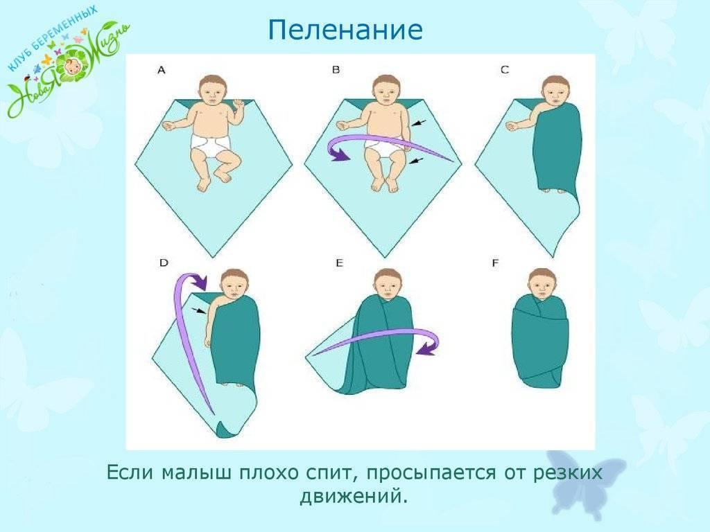 Сколько и каких пеленок нужно новорожденному