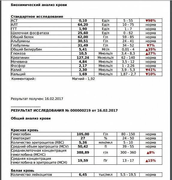 Щелочная фосфатаза — нормальный уровень в биохимическом анализе крови у детей и взрослых — med-anketa.ru