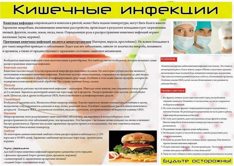 Острые кишечные инфекции
