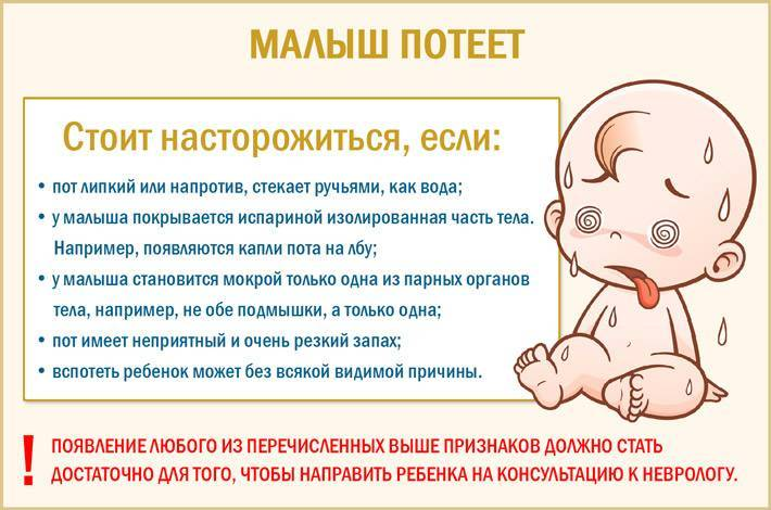 Потеет голова во сне у ребенка