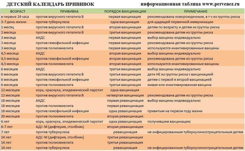 Адс-м - анатоксин дифтерийно-столбнячный очищенный   инструкция по применению   купить в ммк формед - прямые поставки