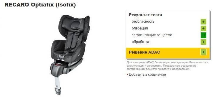 Детское автокресло recaro optiafix обзор