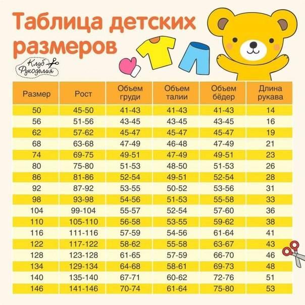 Детские размеры — таблица детских размеров одежды для девочек и мальчиков