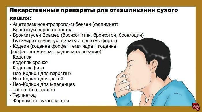 Причины ночного кашля у ребенка до рвоты - специфичные методы лечения