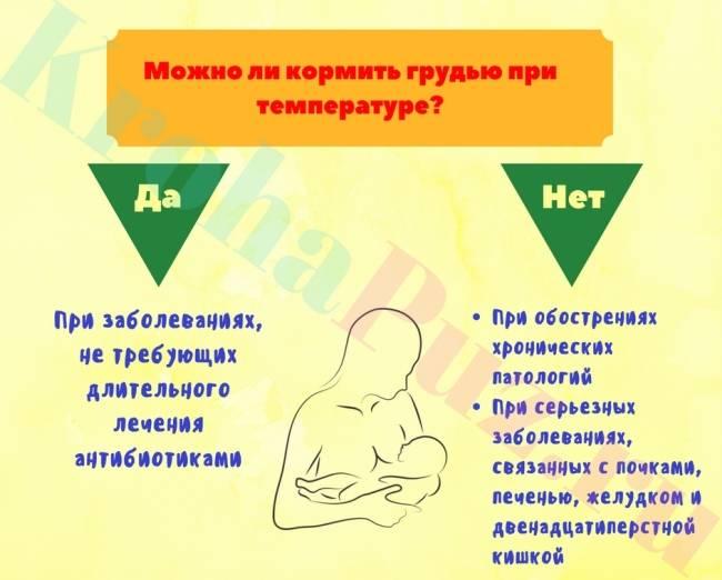 Жаропонижающие средства при грудном вскармливании для мамы