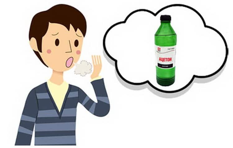 Неприятный запах изо рта (галитоз) и как от него избавиться