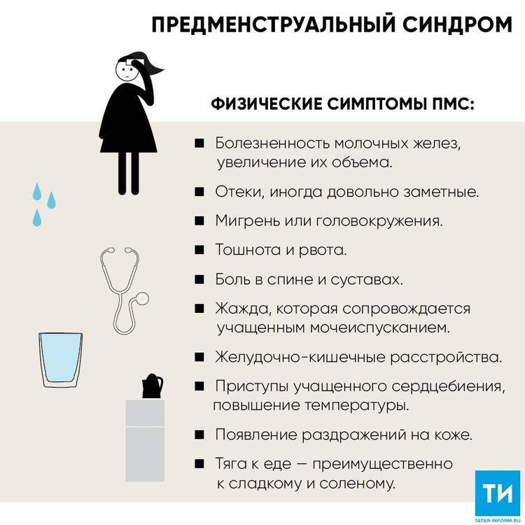 Менструальный цикл. как рассчитывать. лечение нарушений менструального цикла