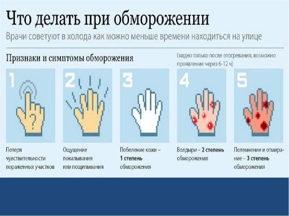 Отморожения у детей   симптомы и лечение отморожения у ребенка   компетентно о здоровье на ilive