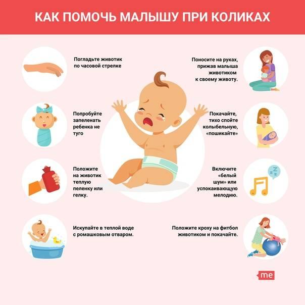 Колики у новорождённых: как помочь