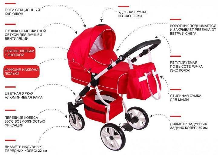 Как выбрать коляску для новорожденного - на что обратить внимание