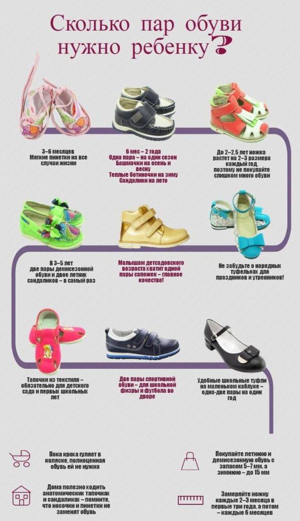 Как выбрать зимнюю обувь по размеру ребенку. как правильно определить размер ноги.