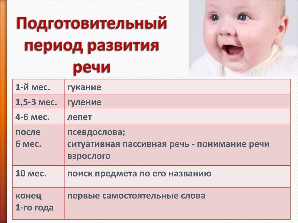 Почему младенец высовывает язык?
