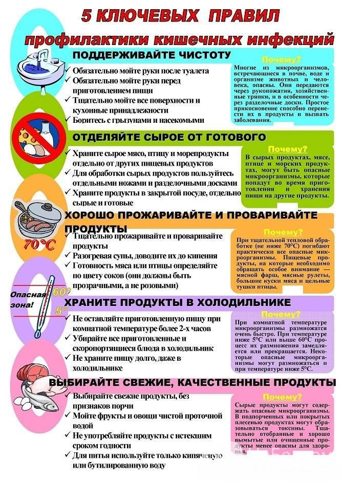 Диарея у беременных: причины, симптомы, лечение