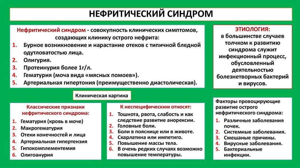 Нефротический синдром у детей - симптомы болезни, профилактика и лечение нефротического синдрома у детей, причины заболевания и его диагностика на eurolab
